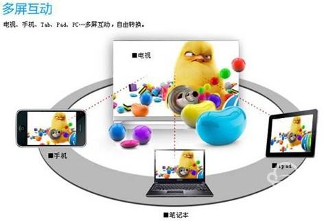 怎么把电脑视频投屏到智能电视/盒子上?史上最详细多屏互动方法分享