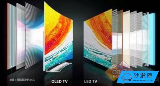 TV时代风向标: LG生来与众不同