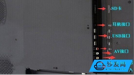 新手必看的乐视超级电视S50接口详解