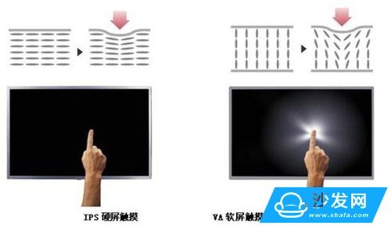 液晶电视屏幕讲解 硬屏与软屏有什么区别