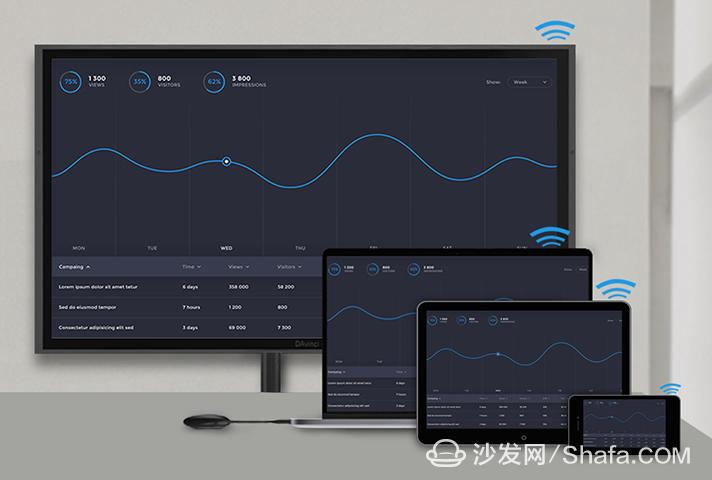 达芬奇会议平板无线传屏功能