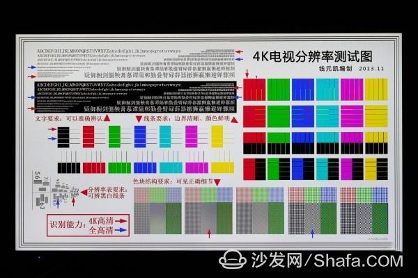 无论中英文还是数字,字体与字体之间并没有粘滞,色块之间的间隔线也图片